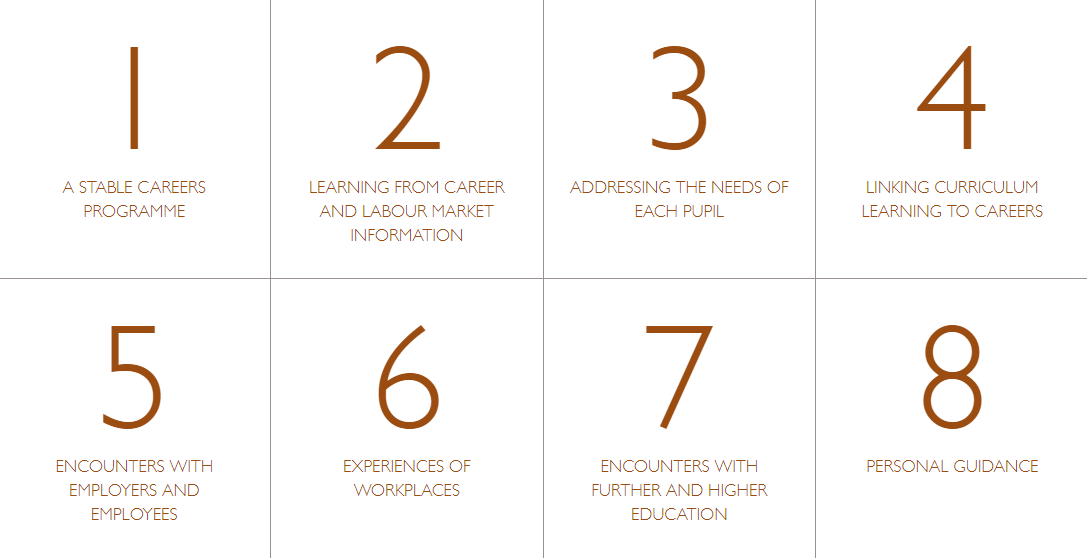 8 benchmarks from Good Career Guidance